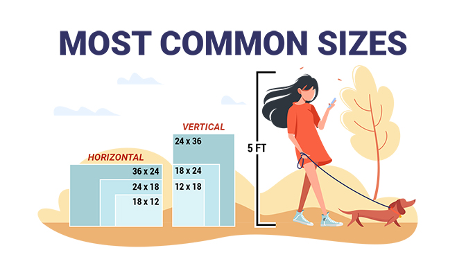 Common Sizes of signs